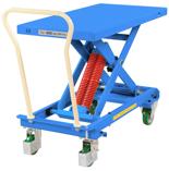 DOSTAWA GRATIS! 39955553 Wózek platformowy nierdzewny nożycowy ze sprężyną (wymiary platformy: 1010x518mm, udźwig: 400 kg, wysokość podnoszenia min/max: 370-790 mm)