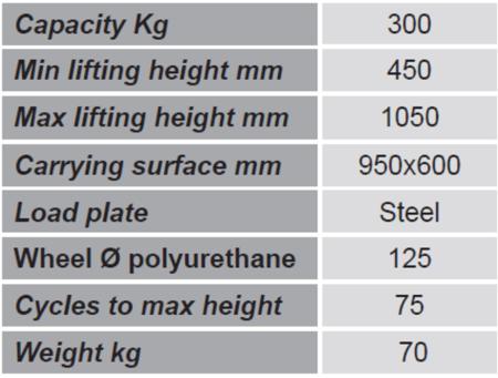 99724840 Wózek platformowy nożycowy GermanTech PL LBM (udźwig: 300 kg, wymiary platformy: 950x600 mm, wysokość podnoszenia min/max: 450-1050 mm)
