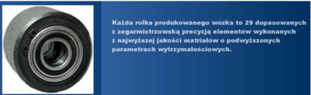 DOSTAWA GRATIS! 12235611 Wózek skrętny 18 rolkowy, rolki: 18x stal (nośność: 28 T)