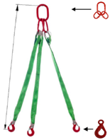 DOSTAWA GRATIS! 33948519 Zawiesie pasowe trzycięgnowe dwuwarstwowe miproSling LE 8400 (długość pasa: 1m, udźwig: 8400 kg, wymiary taśmy: 120x7 mm, wymiary ogniwa: 230x130 mm)