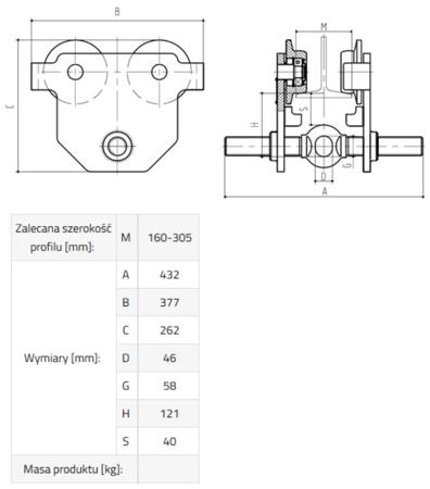 DOSTAWA GRATIS! 33922641 Wózek do podwieszania i przesuwania wciągników po dwuteowniku POT 5L (udźwig: 5 T, szerokość profilu: 160-305 mm)