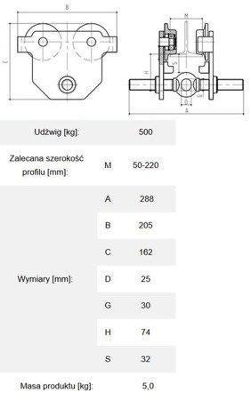 DOSTAWA GRATIS! 33974630 Wózek do podwieszania i przesuwania wciągników po dwuteowniku 0,5 (udźwig: 500 kg, szerokość profilu: 50-220 mm)