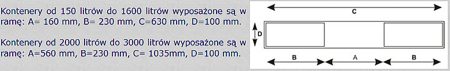 DOSTAWA GRATIS! 35960449 Kontener samowyładowczy do wózka widłowego (pojemność: 150 L)